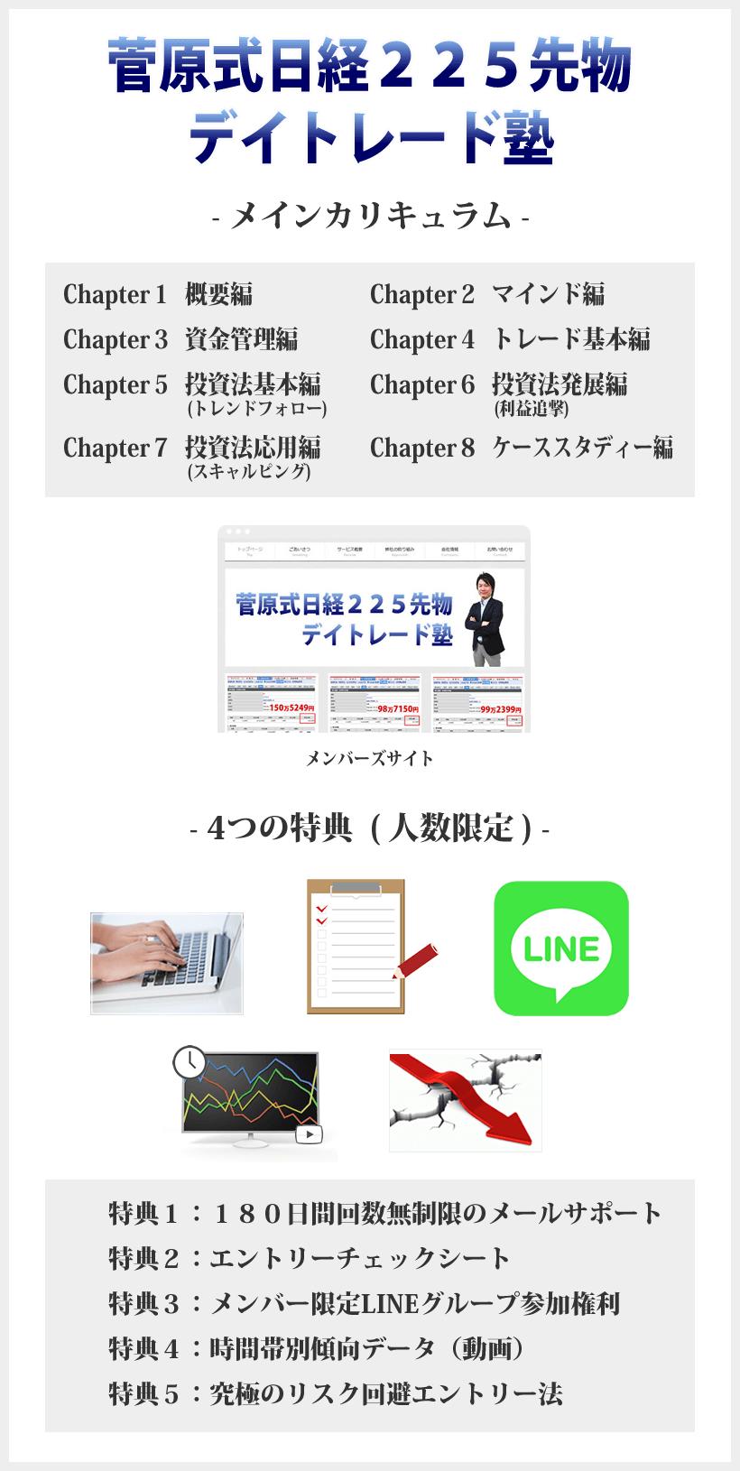 菅原式日経225先物デイトレード塾評価