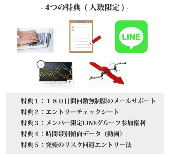 菅原式日経225先物デイトレード塾特典