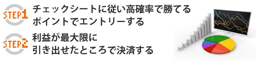 菅原式日経225先物デイトレード塾2ステップ