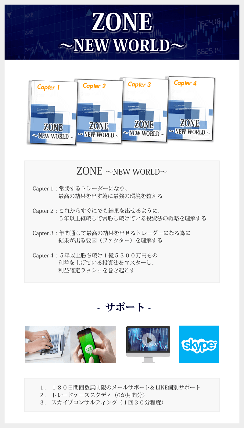菅原弘二「ZONE NEW-WORLD」評価