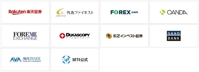 国内FX会社
