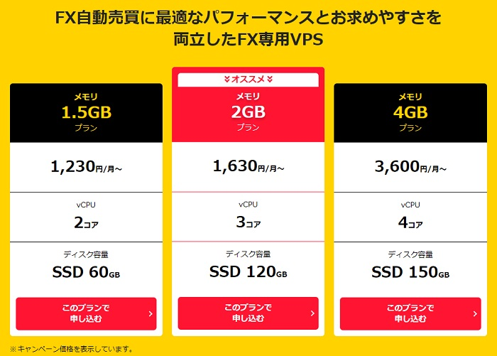 お名前.com デスクトップクラウド for MT4価格